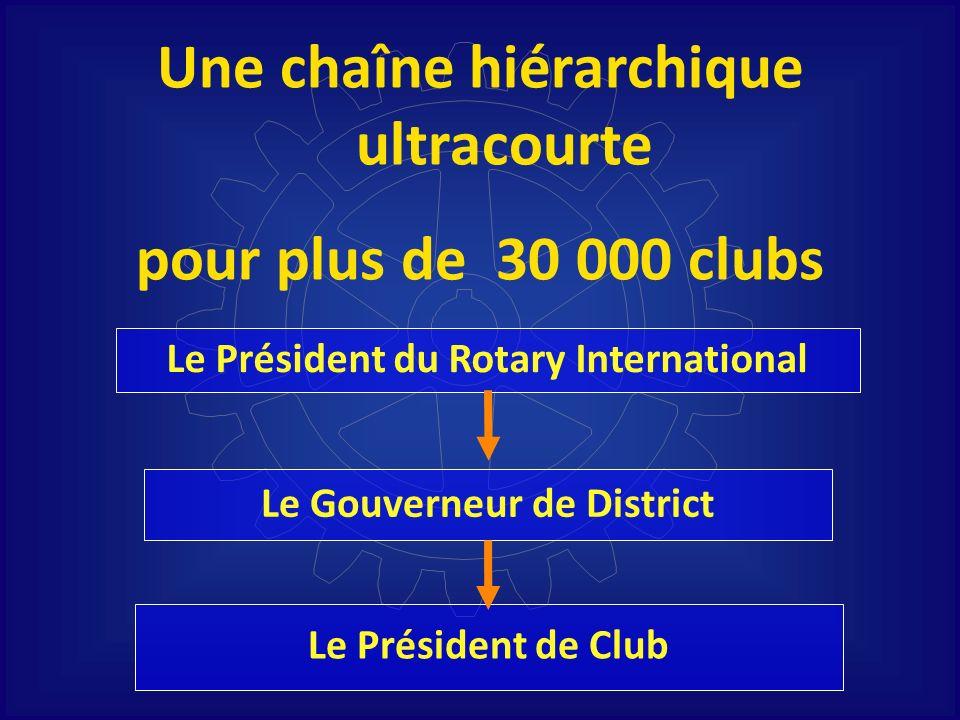 Une chaîne hiérarchique ultracourte pour plus de 30 000 clubs Le Président du Rotary International Le Gouverneur de District Le Président de Club