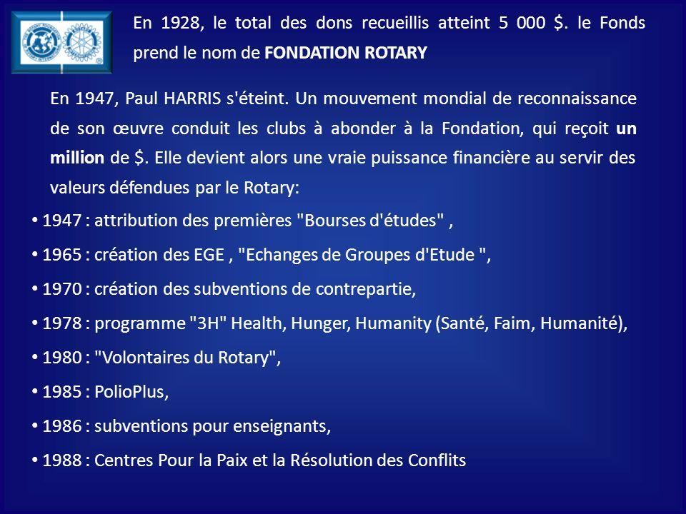 En 1928, le total des dons recueillis atteint 5 000 $. le Fonds prend le nom de FONDATION ROTARY En 1947, Paul HARRIS s'éteint. Un mouvement mondial d