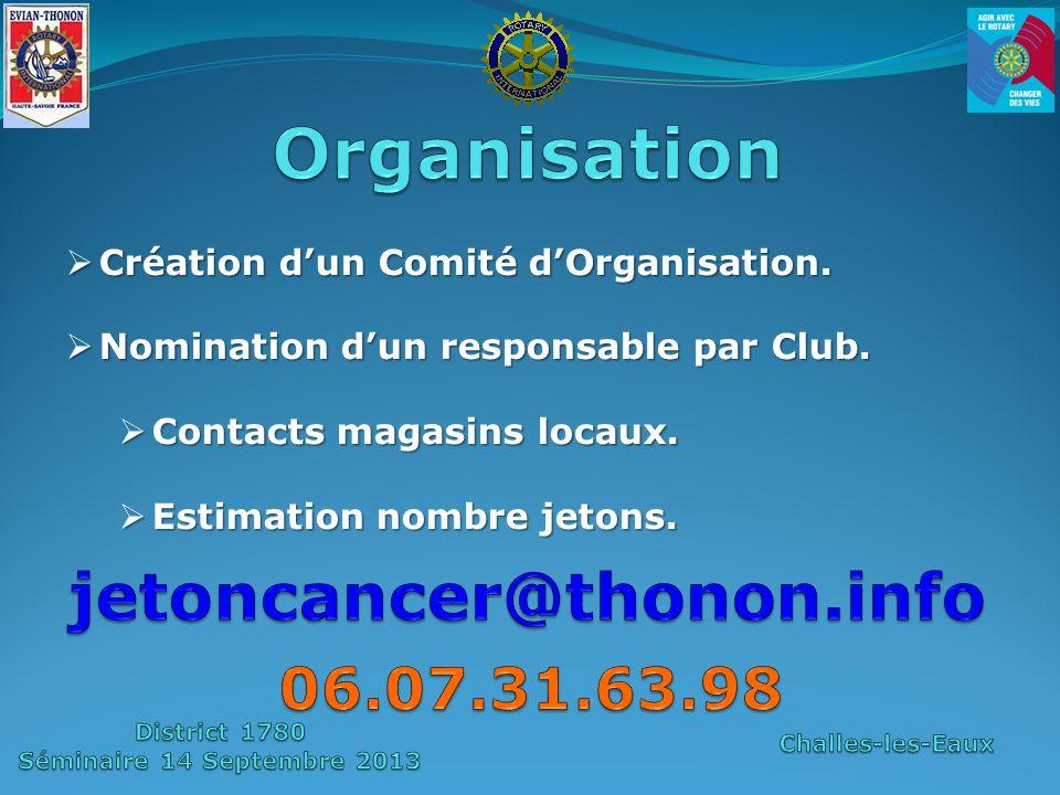 Création dun Comité dOrganisation. Création dun Comité dOrganisation.