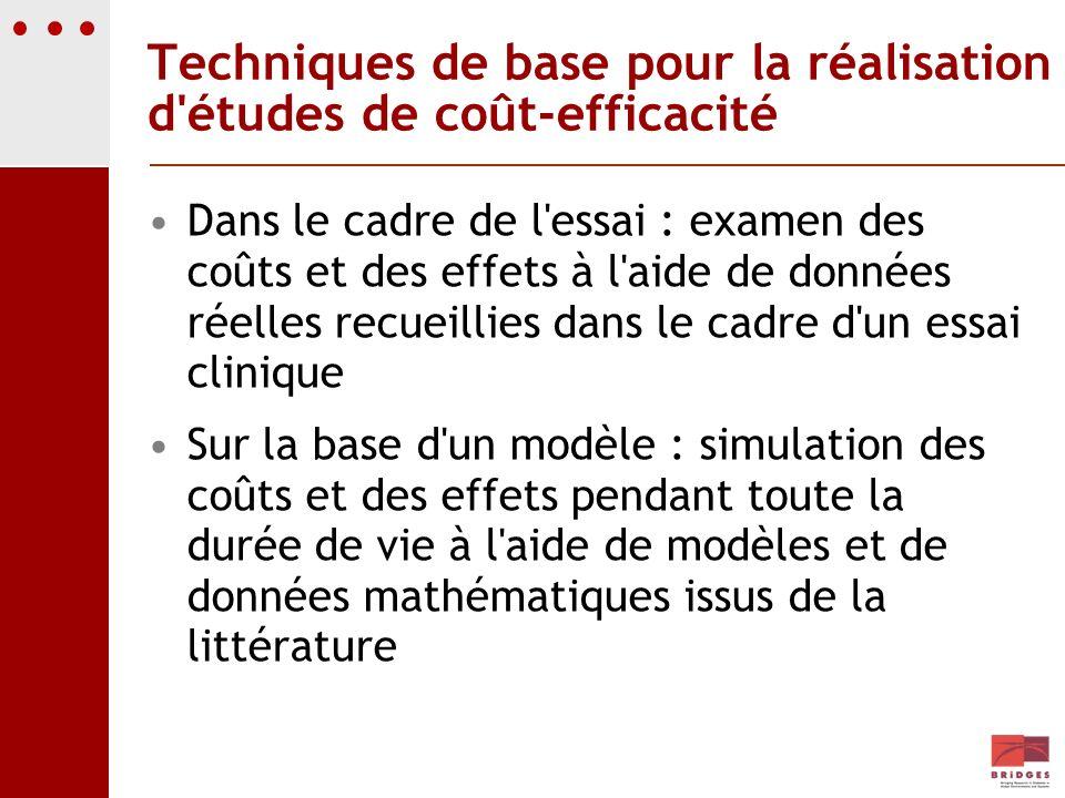 Techniques de base pour la réalisation d'études de coût-efficacité Dans le cadre de l'essai : examen des coûts et des effets à l'aide de données réell