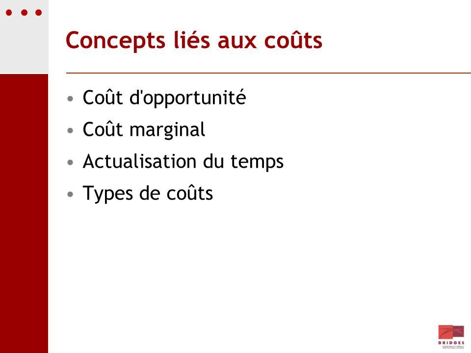 Concepts liés aux coûts Coût d'opportunité Coût marginal Actualisation du temps Types de coûts