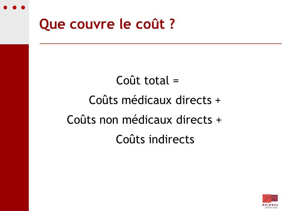Que couvre le coût ? Coût total = Coûts médicaux directs + Coûts non médicaux directs + Coûts indirects