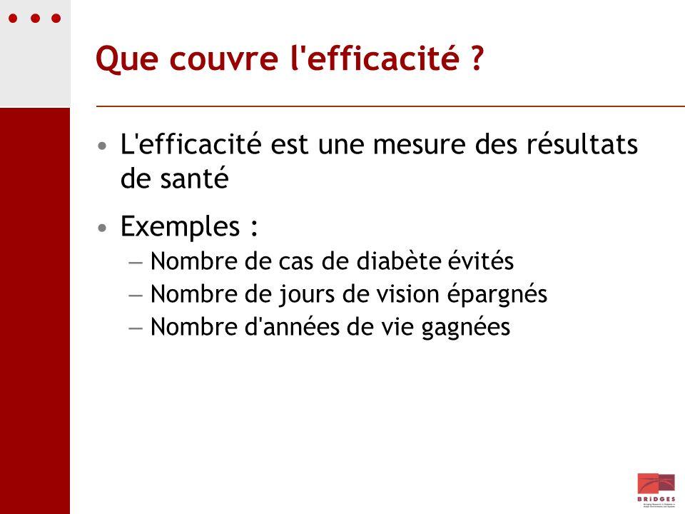 Que couvre l'efficacité ? L'efficacité est une mesure des résultats de santé Exemples : – Nombre de cas de diabète évités – Nombre de jours de vision