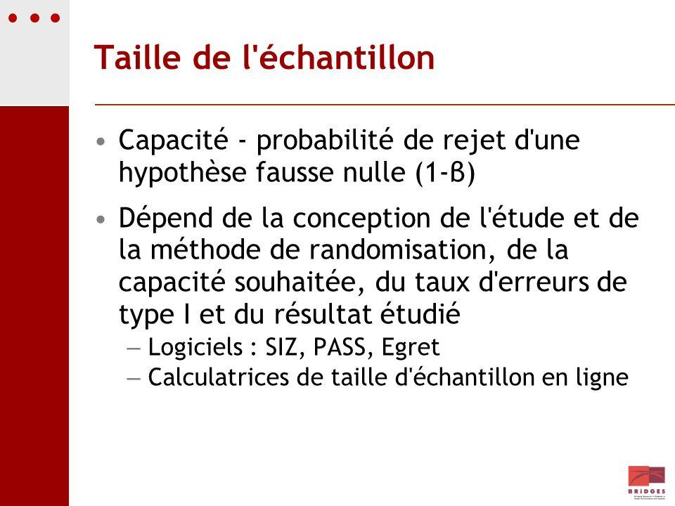 Taille de l'échantillon Capacité - probabilité de rejet d'une hypothèse fausse nulle (1-β) Dépend de la conception de l'étude et de la méthode de rand