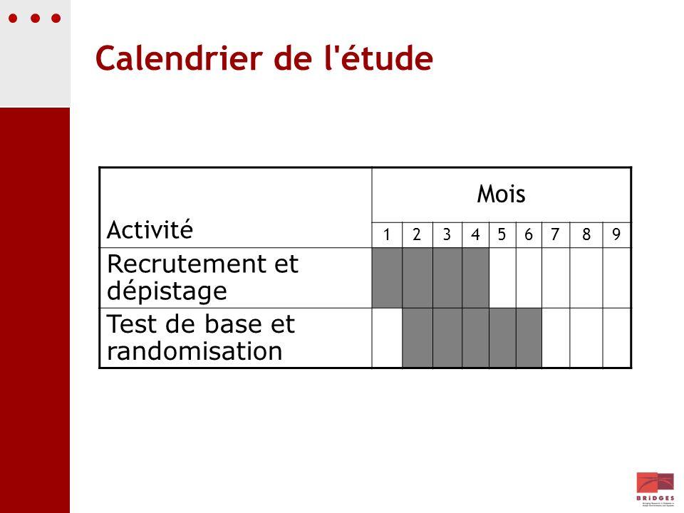 Activité Mois 123456789 Recrutement et dépistage Test de base et randomisation Calendrier de l'étude