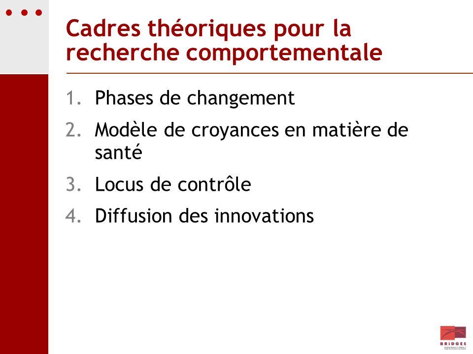 Cadres théoriques pour la recherche comportementale 1.Phases de changement 2.Modèle de croyances en matière de santé 3.Locus de contrôle 4.Diffusion d