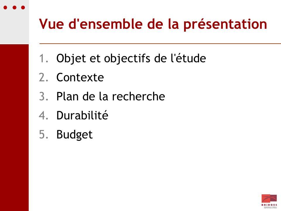 Vue d'ensemble de la présentation 1.Objet et objectifs de l'étude 2.Contexte 3.Plan de la recherche 4.Durabilité 5.Budget