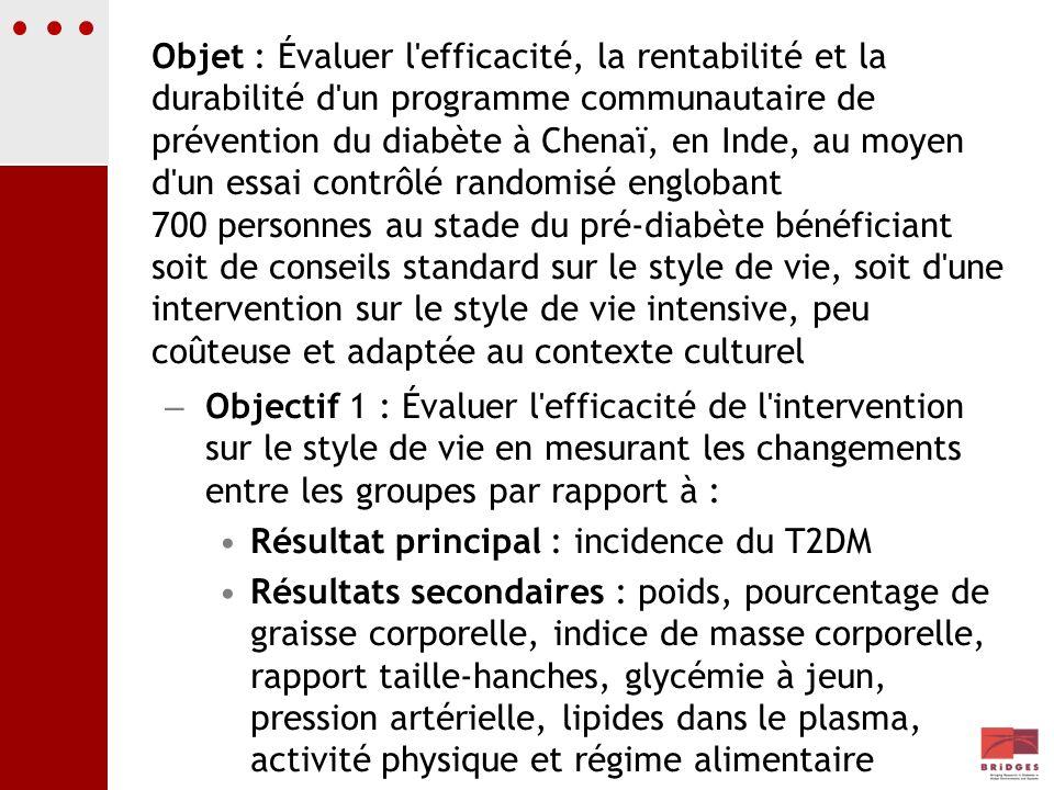 Objet et objectifs Objet : Évaluer l'efficacité, la rentabilité et la durabilité d'un programme communautaire de prévention du diabète à Chenaï, en In