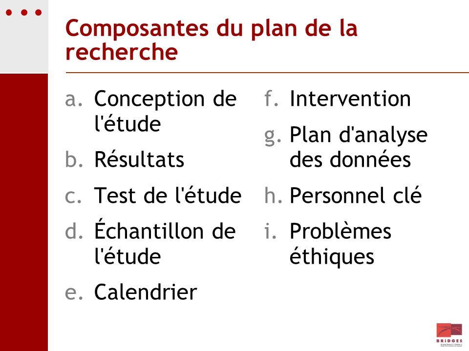 Composantes du plan de la recherche a.Conception de l'étude b.Résultats c.Test de l'étude d.Échantillon de l'étude e.Calendrier f. Intervention g. Pla