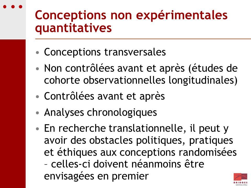 Conceptions non expérimentales quantitatives Conceptions transversales Non contrôlées avant et après (études de cohorte observationnelles longitudinal