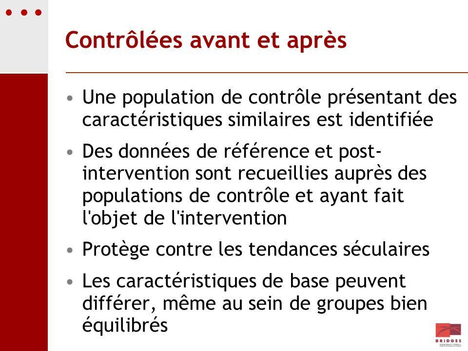 Contrôlées avant et après Une population de contrôle présentant des caractéristiques similaires est identifiée Des données de référence et post- inter