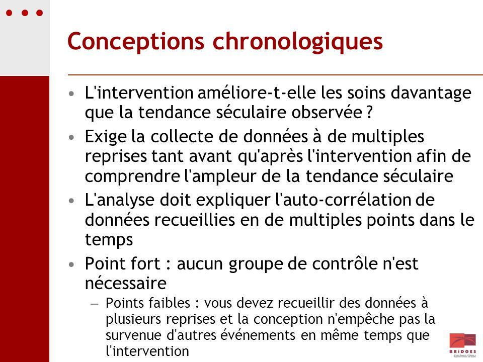 Conceptions chronologiques L'intervention améliore-t-elle les soins davantage que la tendance séculaire observée ? Exige la collecte de données à de m