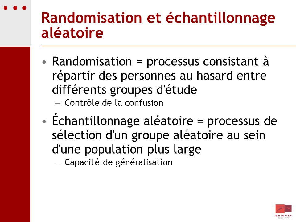 Randomisation et échantillonnage aléatoire Randomisation = processus consistant à répartir des personnes au hasard entre différents groupes d'étude –