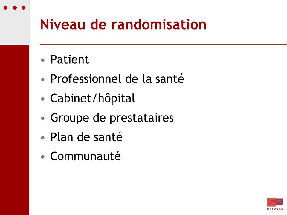 Niveau de randomisation Patient Professionnel de la santé Cabinet/hôpital Groupe de prestataires Plan de santé Communauté NIVEAU BAS CONTAMINATION NIV