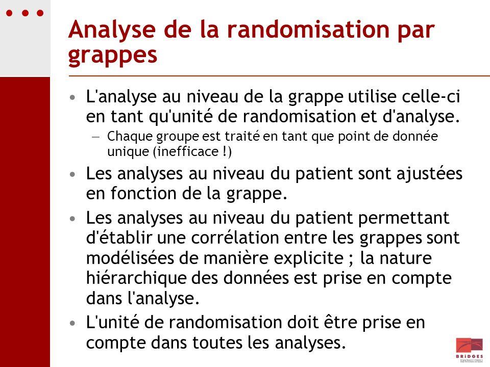 Analyse de la randomisation par grappes L'analyse au niveau de la grappe utilise celle-ci en tant qu'unité de randomisation et d'analyse. – Chaque gro
