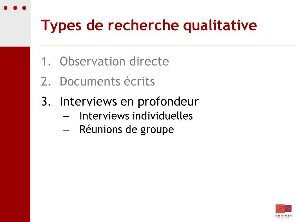 Types de recherche qualitative 1.Observation directe 2.Documents écrits 3.Interviews en profondeur – Interviews individuelles – Réunions de groupe