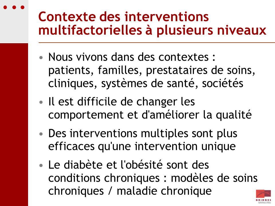 Contexte des interventions multifactorielles à plusieurs niveaux Nous vivons dans des contextes : patients, familles, prestataires de soins, cliniques