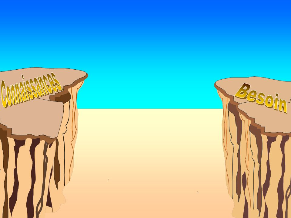 Essais contrôlés randomisés Considérés comme la solution idéale – Répartition aléatoire entre le groupe de contrôle et celui faisant l objet de l intervention – Meilleure façon de s assurer que les facteurs connus et inconnus susceptibles d influencer l efficacité de l intervention sont équilibrés au sein des deux groupes de comparaison En plus d être longs, coûteux et complexes, ces essais peuvent exiger un grand nombre de groupes et les critères d inclusion stricts limitent la capacité de généralisation Ne permettent pas toujours de déterminer si une intervention est à même d améliorer la pratique d usage