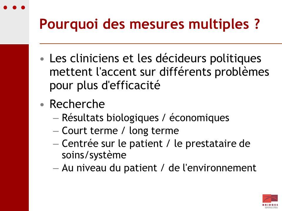Pourquoi des mesures multiples ? Les cliniciens et les décideurs politiques mettent l'accent sur différents problèmes pour plus d'efficacité Recherche