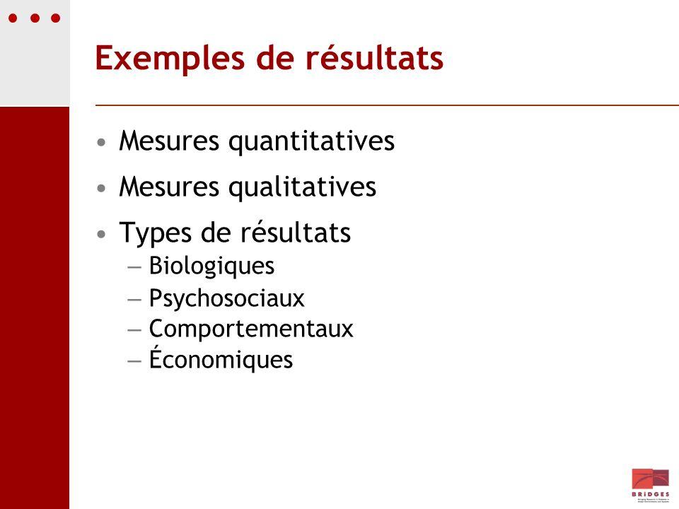 Exemples de résultats Mesures quantitatives Mesures qualitatives Types de résultats – Biologiques – Psychosociaux – Comportementaux – Économiques