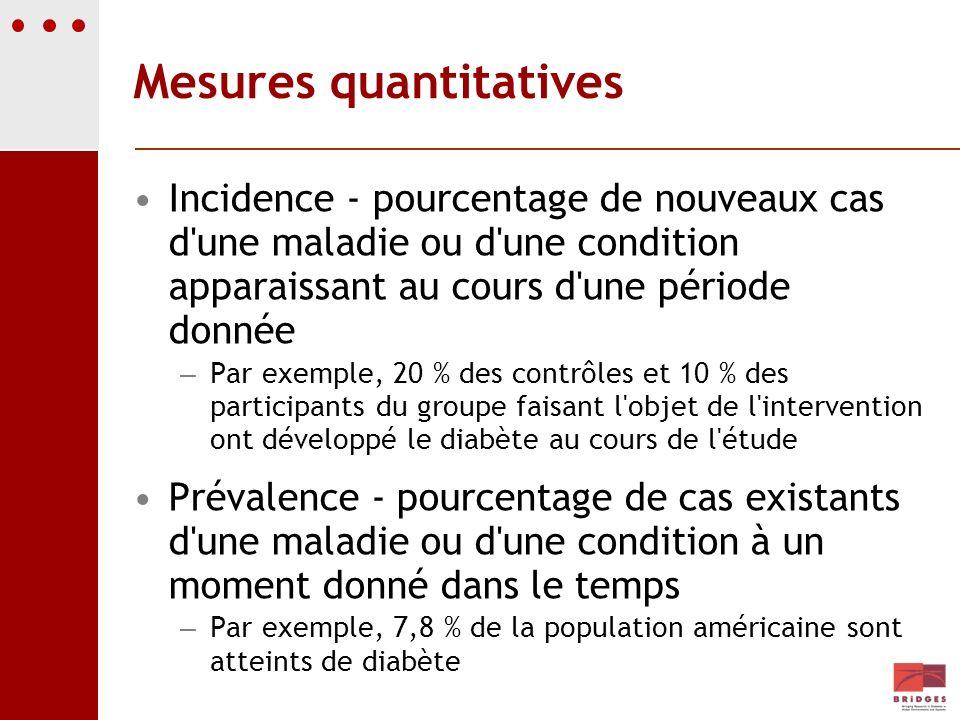 Mesures quantitatives Incidence - pourcentage de nouveaux cas d'une maladie ou d'une condition apparaissant au cours d'une période donnée – Par exempl