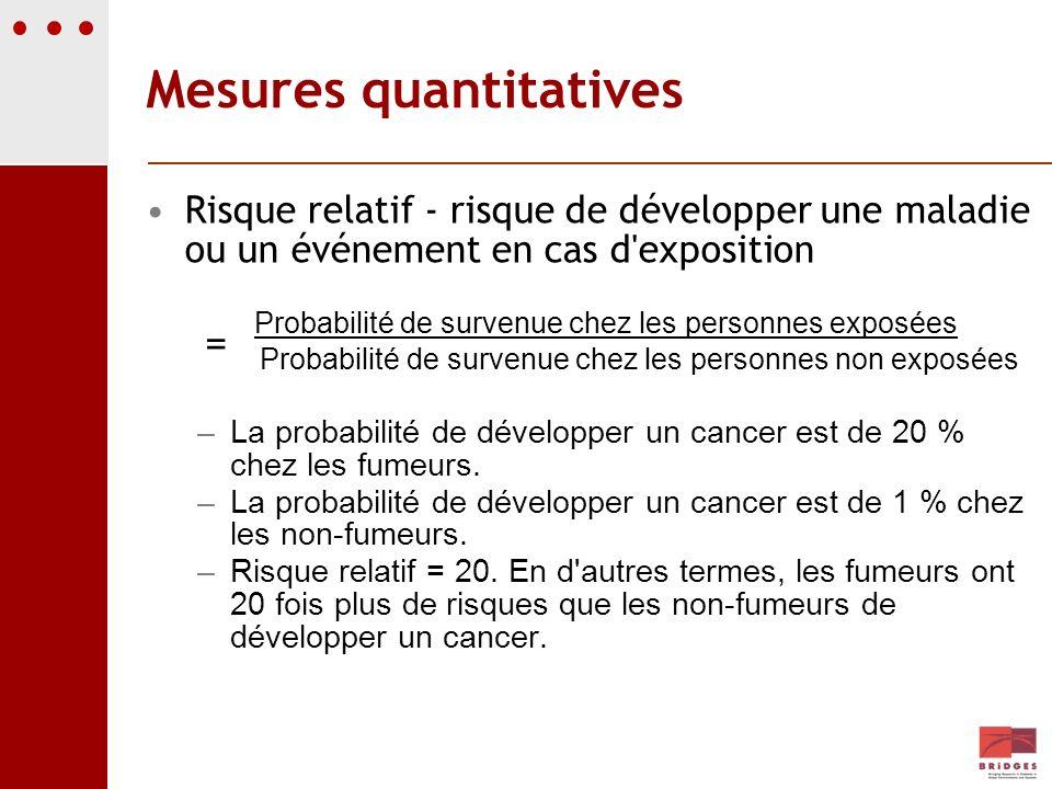 Mesures quantitatives Risque relatif - risque de développer une maladie ou un événement en cas d'exposition Probabilité de survenue chez les personnes