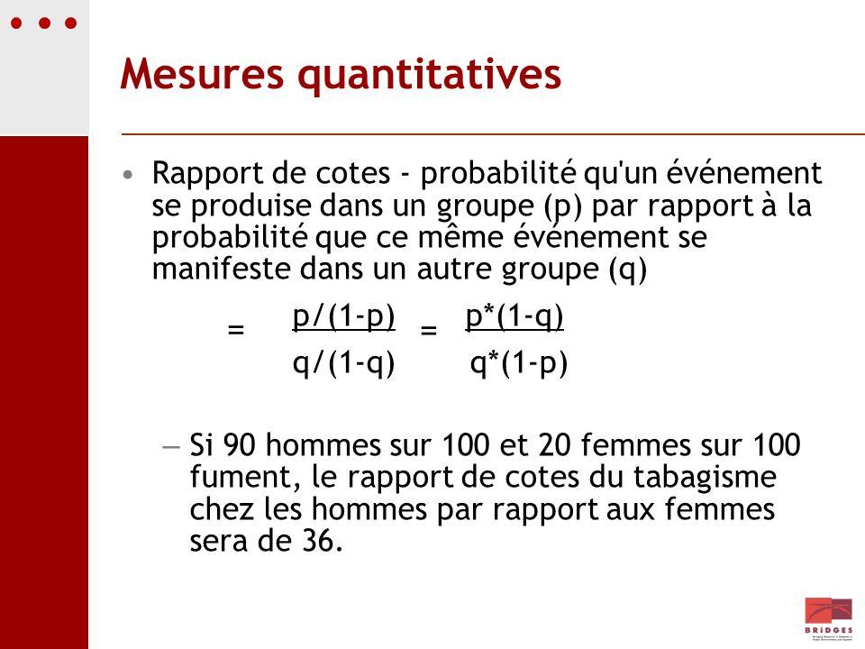 Mesures quantitatives Rapport de cotes - probabilité qu'un événement se produise dans un groupe (p) par rapport à la probabilité que ce même événement