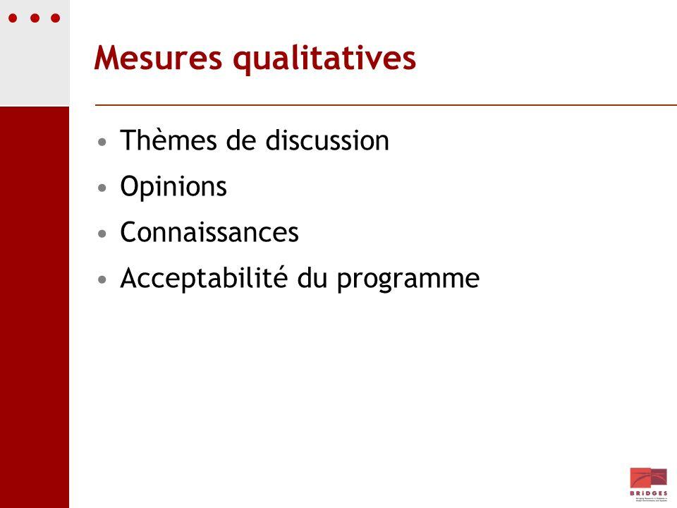 Mesures qualitatives Thèmes de discussion Opinions Connaissances Acceptabilité du programme