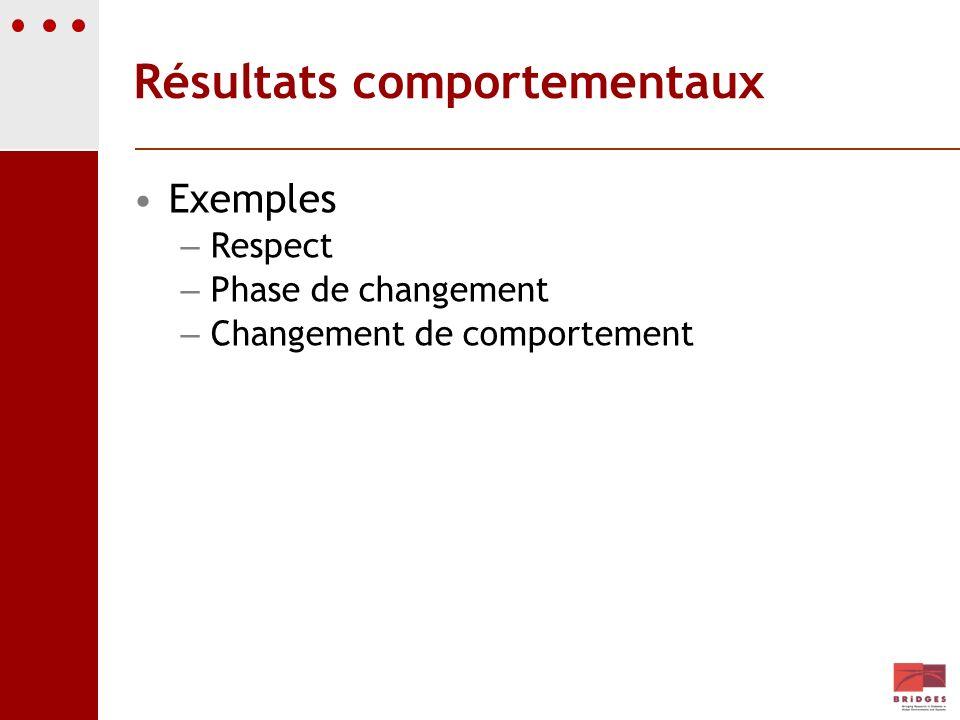 Résultats comportementaux Exemples – Respect – Phase de changement – Changement de comportement
