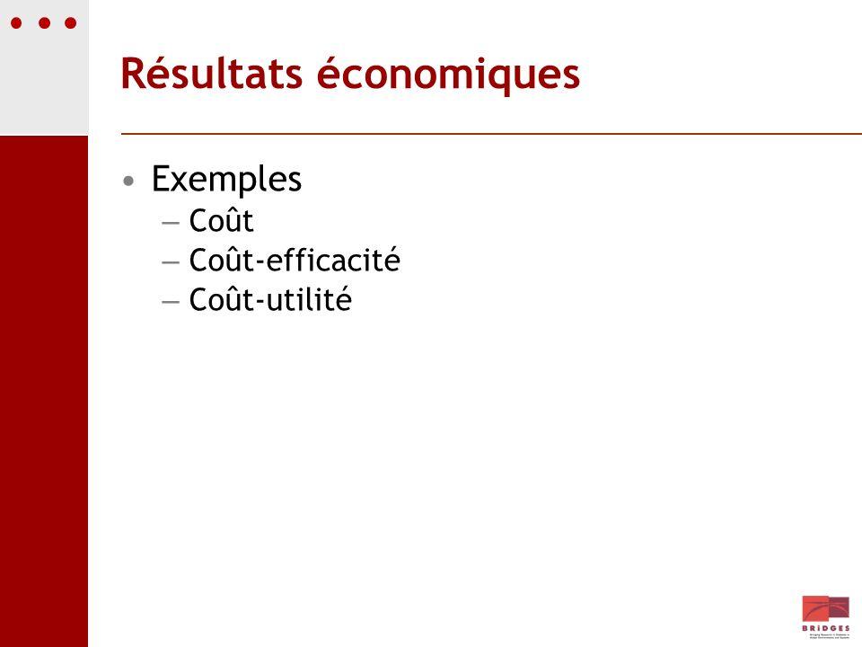 Résultats économiques Exemples – Coût – Coût-efficacité – Coût-utilité