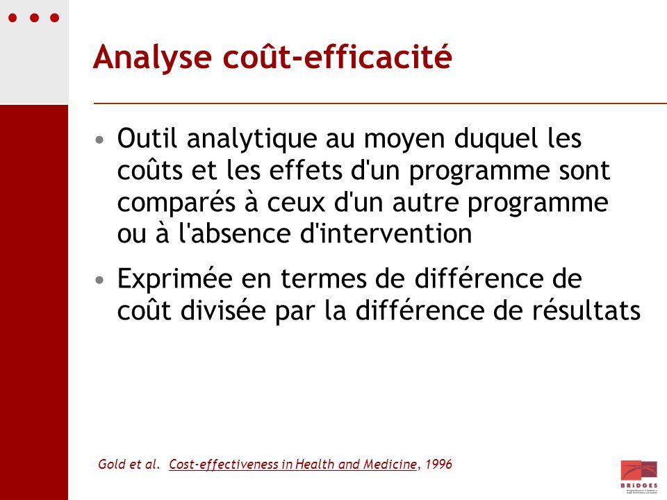 Analyse coût-efficacité Outil analytique au moyen duquel les coûts et les effets d'un programme sont comparés à ceux d'un autre programme ou à l'absen