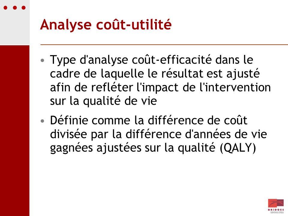 Analyse coût-utilité Type d'analyse coût-efficacité dans le cadre de laquelle le résultat est ajusté afin de refléter l'impact de l'intervention sur l