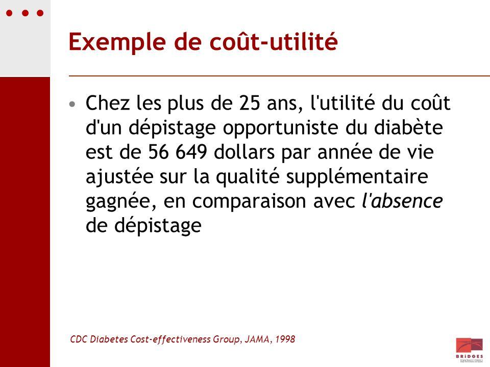 Exemple de coût-utilité Chez les plus de 25 ans, l'utilité du coût d'un dépistage opportuniste du diabète est de 56 649 dollars par année de vie ajust