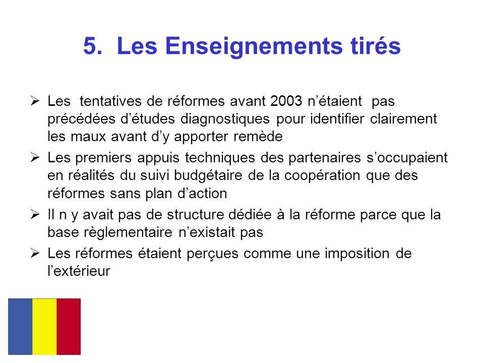5. Les Enseignements tirés Les tentatives de réformes avant 2003 nétaient pas précédées détudes diagnostiques pour identifier clairement les maux avan