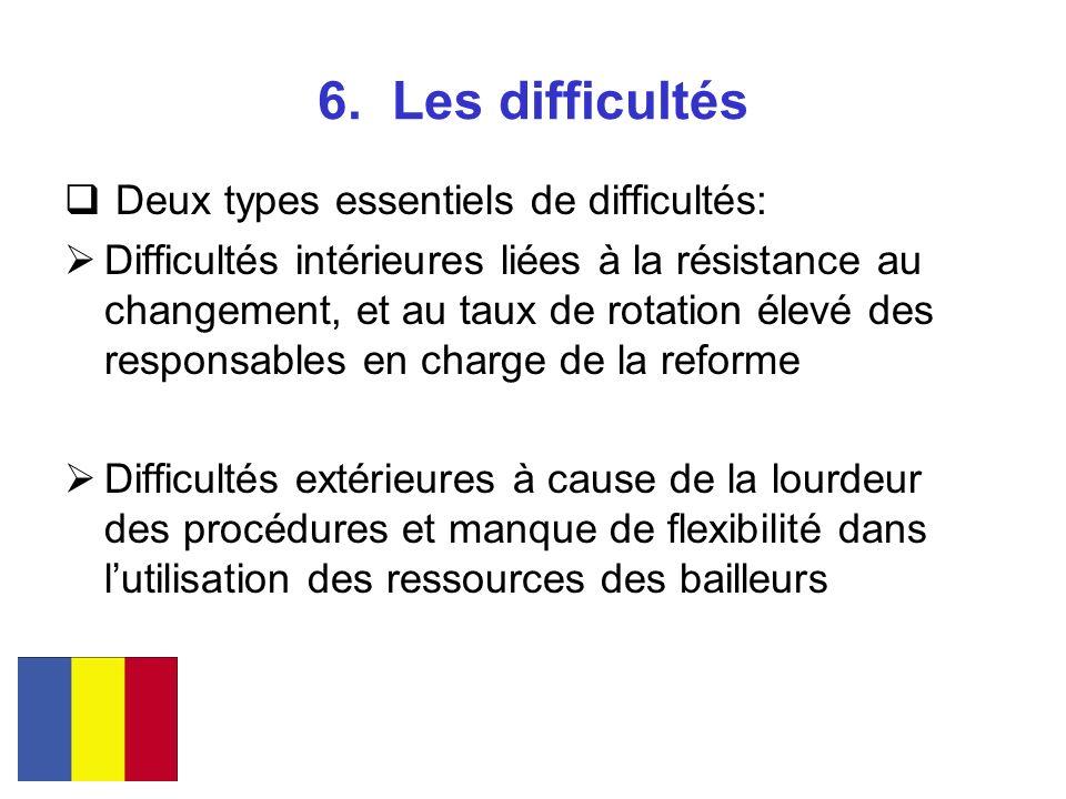6. Les difficultés Deux types essentiels de difficultés: Difficultés intérieures liées à la résistance au changement, et au taux de rotation élevé des