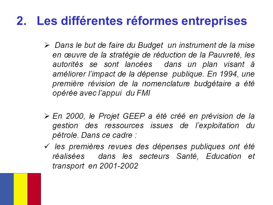 2. Les différentes réformes entreprises Dans le but de faire du Budget un instrument de la mise en œuvre de la stratégie de réduction de la Pauvreté,