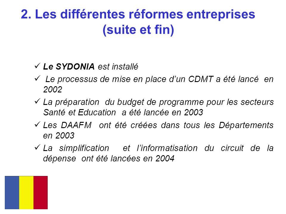 2. Les différentes réformes entreprises (suite et fin) Le SYDONIA est installé Le processus de mise en place dun CDMT a été lancé en 2002 La préparati