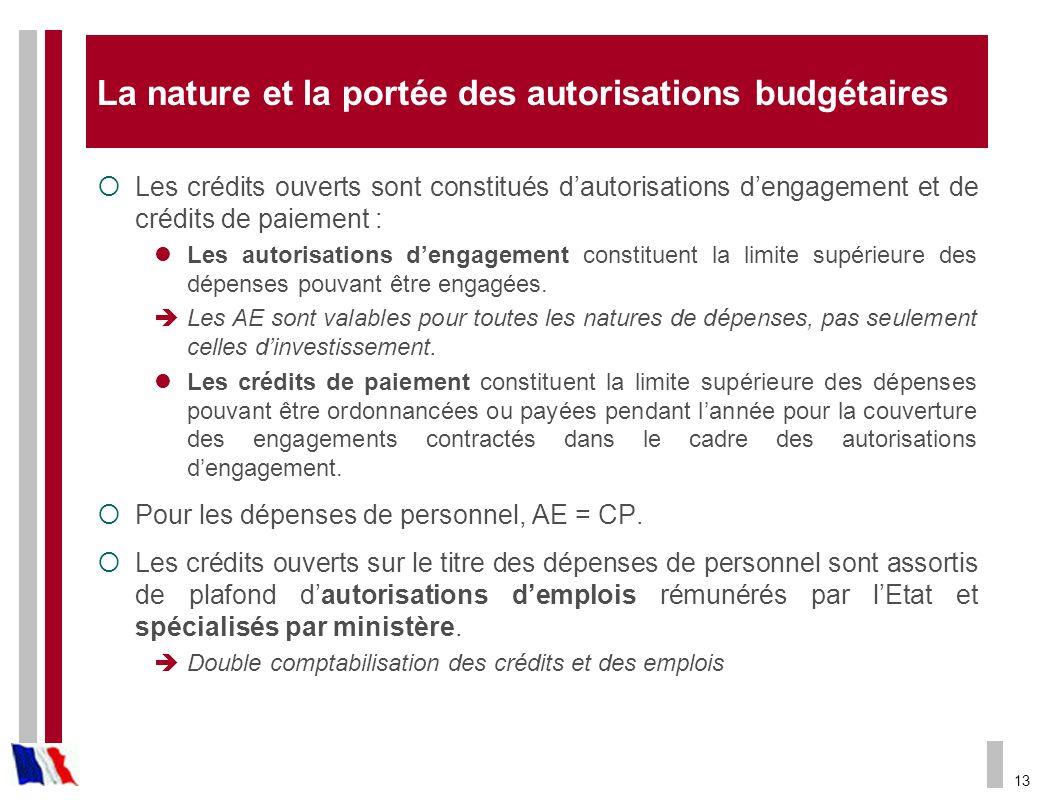 13 La nature et la portée des autorisations budgétaires Les crédits ouverts sont constitués dautorisations dengagement et de crédits de paiement : Les