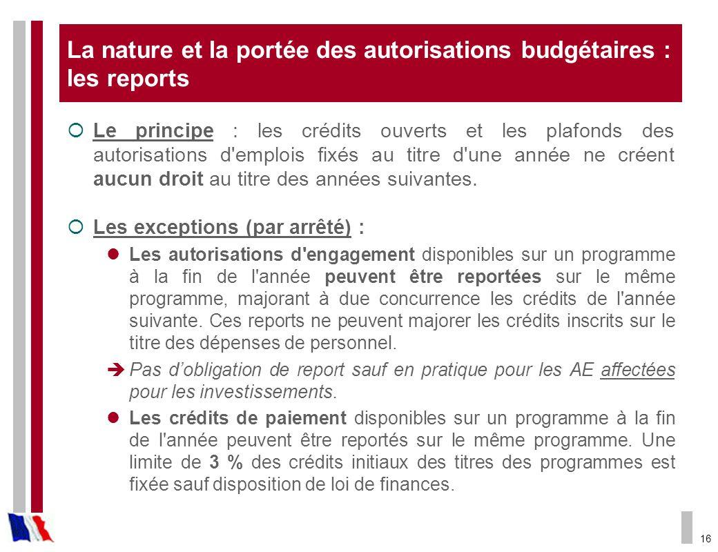 16 La nature et la portée des autorisations budgétaires : les reports Le principe : les crédits ouverts et les plafonds des autorisations d'emplois fi