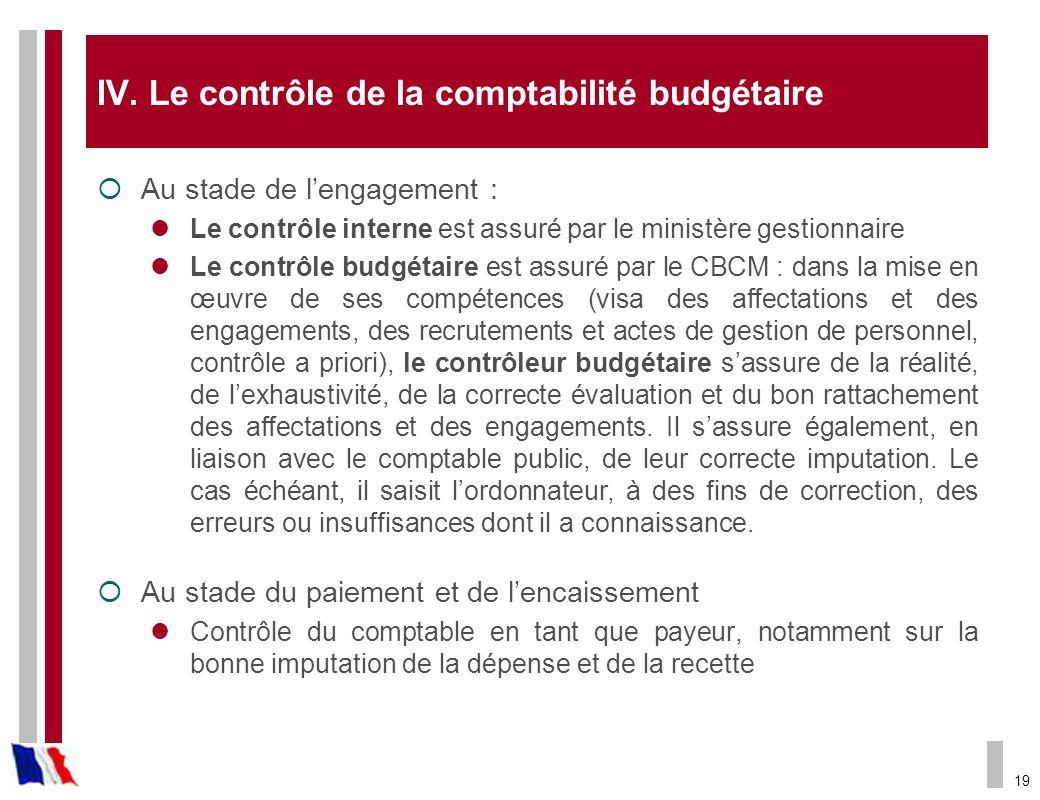 19 IV. Le contrôle de la comptabilité budgétaire Au stade de lengagement : Le contrôle interne est assuré par le ministère gestionnaire Le contrôle bu