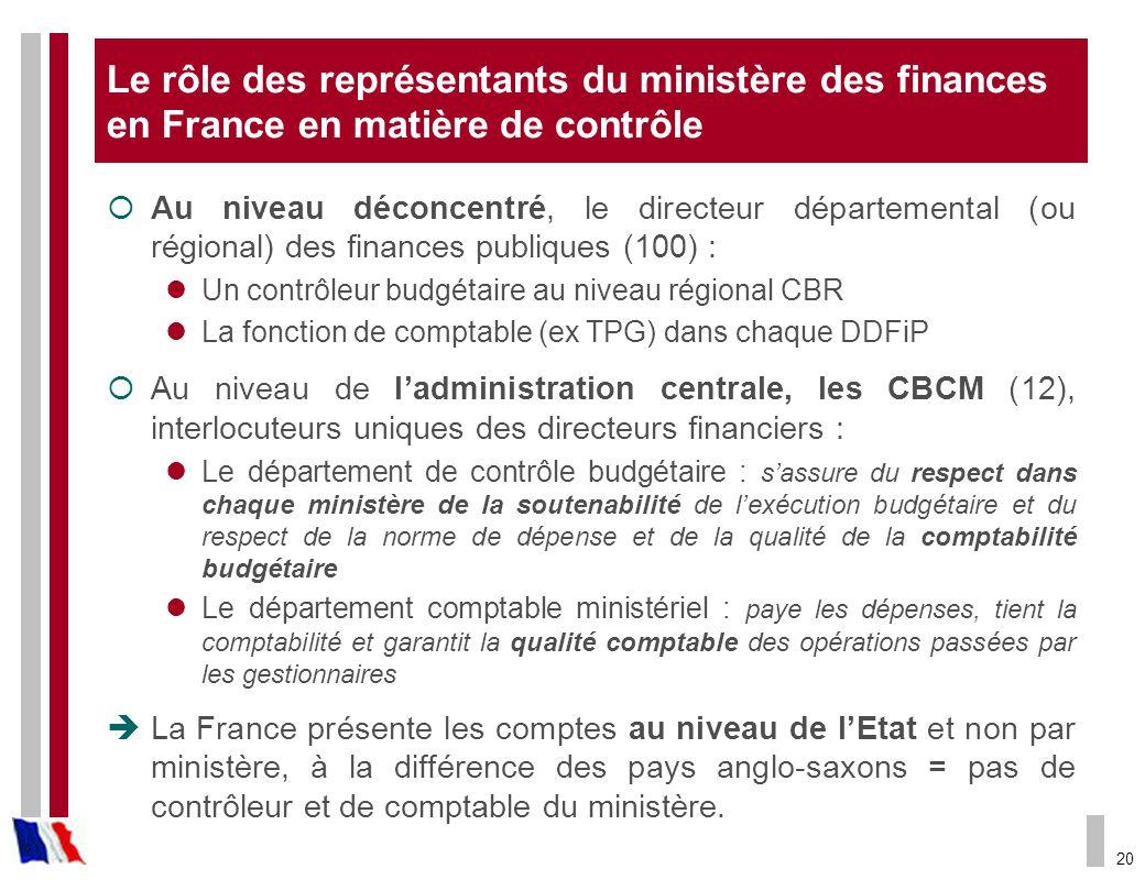 20 Le rôle des représentants du ministère des finances en France en matière de contrôle Au niveau déconcentré, le directeur départemental (ou régional