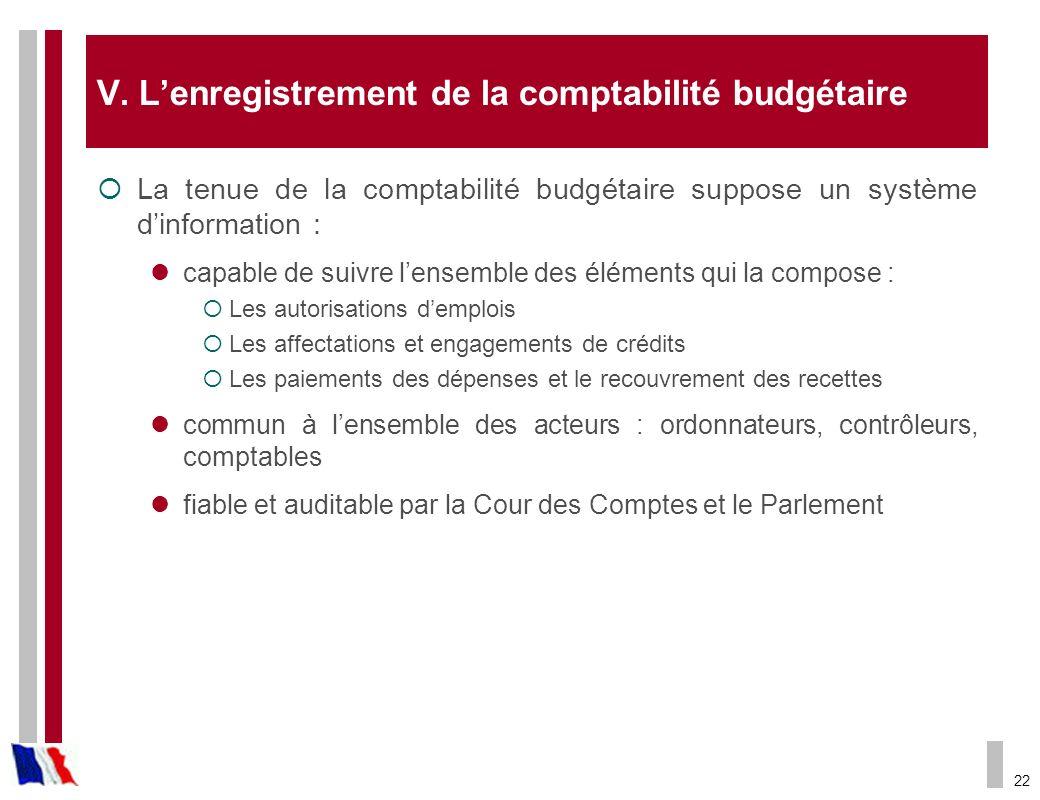 22 V. Lenregistrement de la comptabilité budgétaire La tenue de la comptabilité budgétaire suppose un système dinformation : capable de suivre lensemb