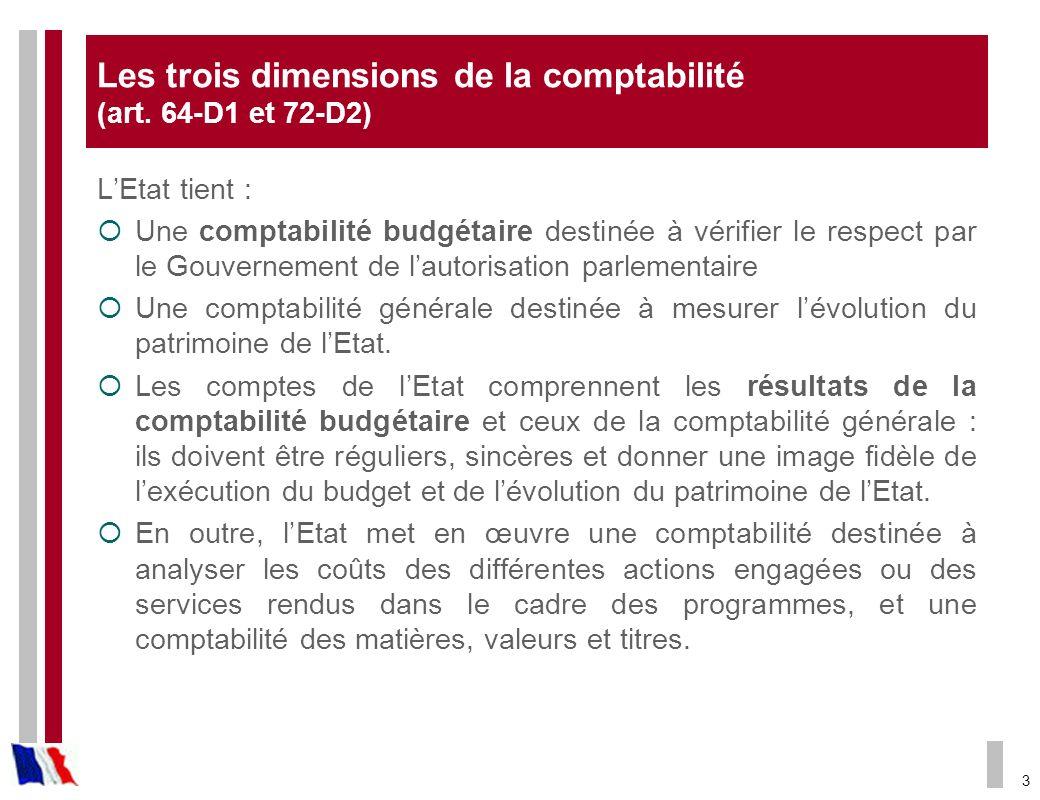 3 Les trois dimensions de la comptabilité (art. 64-D1 et 72-D2) LEtat tient : Une comptabilité budgétaire destinée à vérifier le respect par le Gouver