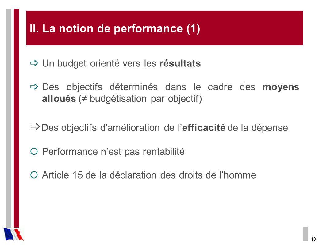 10 II. La notion de performance (1) Un budget orienté vers les résultats Des objectifs déterminés dans le cadre des moyens alloués ( budgétisation par
