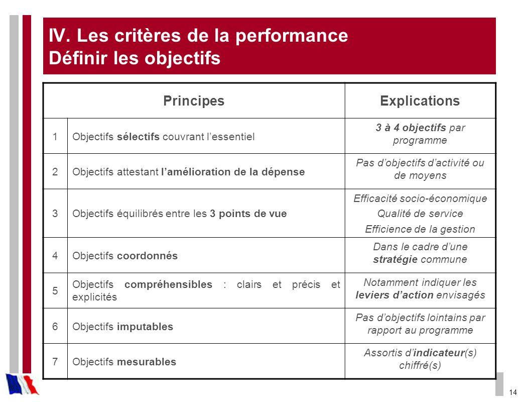 14 IV. Les critères de la performance Définir les objectifs PrincipesExplications 1Objectifs sélectifs couvrant lessentiel 3 à 4 objectifs par program