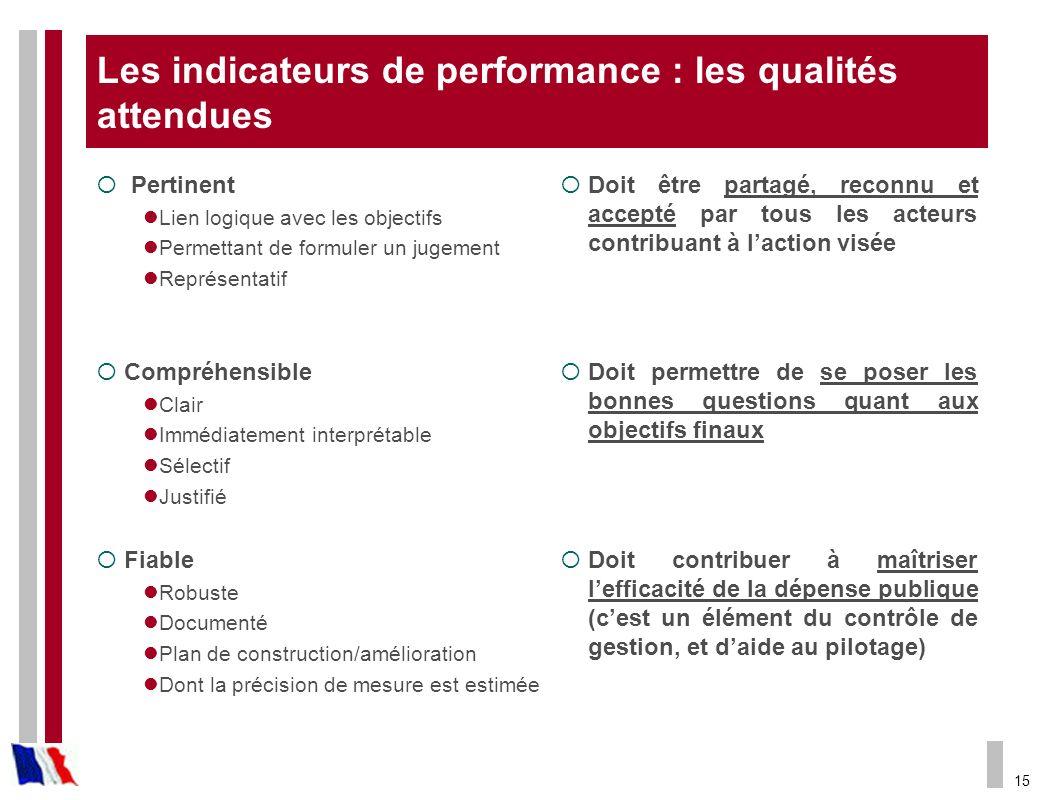 15 Les indicateurs de performance : les qualités attendues Pertinent Lien logique avec les objectifs Permettant de formuler un jugement Représentatif