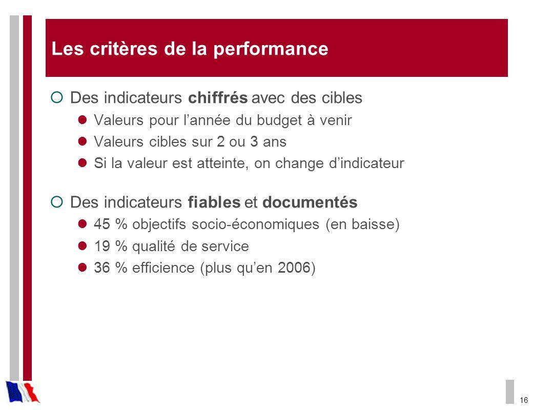 16 Les critères de la performance Des indicateurs chiffrés avec des cibles Valeurs pour lannée du budget à venir Valeurs cibles sur 2 ou 3 ans Si la v