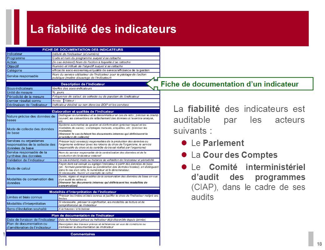 18 La fiabilité des indicateurs La fiabilité des indicateurs est auditable par les acteurs suivants : Le Parlement La Cour des Comptes Le Comité inter