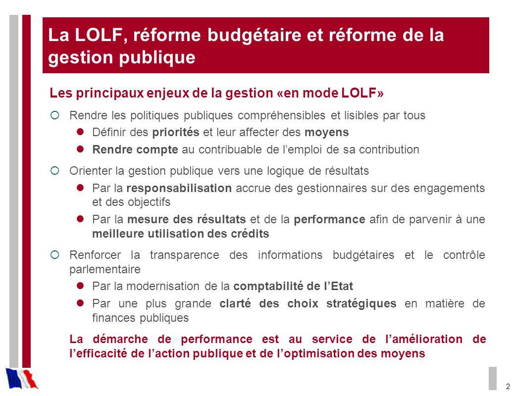 2 La LOLF, réforme budgétaire et réforme de la gestion publique Les principaux enjeux de la gestion «en mode LOLF» Rendre les politiques publiques com