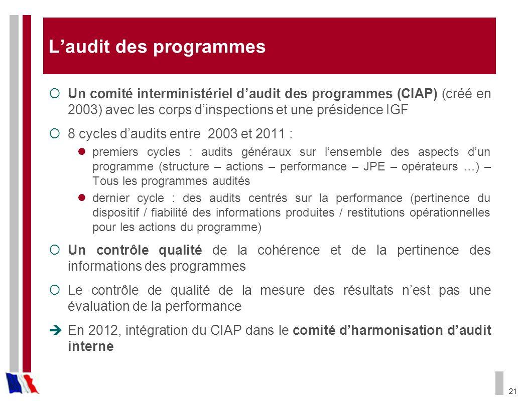 21 Laudit des programmes Un comité interministériel daudit des programmes (CIAP) (créé en 2003) avec les corps dinspections et une présidence IGF 8 cy